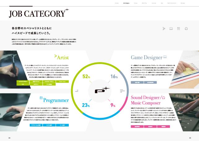 採用パンフレットデザイン実績/キャラクターゲーム・エンターテイメント・クリエイティブ関連