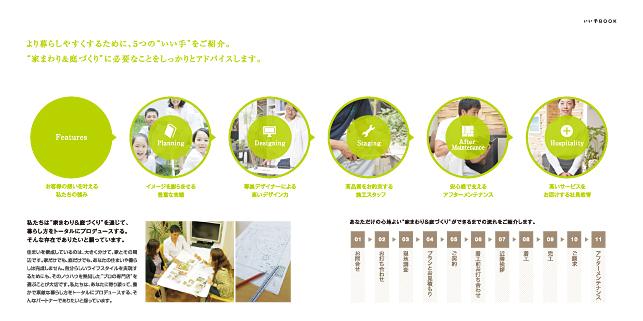 外構工事・南国風ガーデンデザイン施工パンフレットデザイン6P実績/メーカー