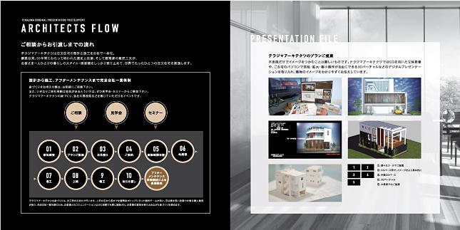 建築・建設設計関連デザイン事務所/パンフレットデザイン2P実績