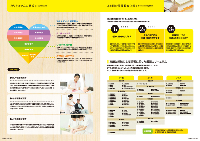 学校案内・入学案内デザイン実績2016/医療・福祉・看護学校関連3p