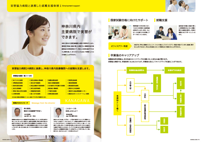 学校案内・スクールパンフレットデザイン実績2016/医療・看護・福祉関連学校4p
