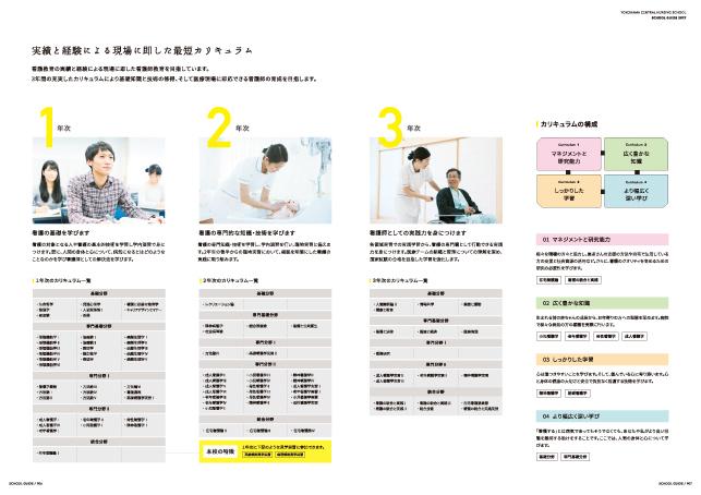 学校案内・学校パンフレットデザイン実績2017/医療・看護・ナーススクール・学校関連4p