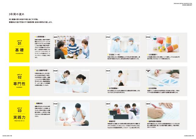 学校案内・スクールパンフレットデザイン実績2017/医療・ナーススクール・看護学校関連5p