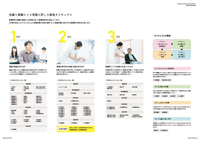 専門学校・学校案内デザイン実績/医療・看護学校関連4p