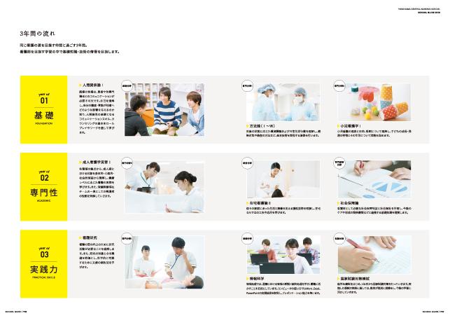 医療・看護系学校パンフレットデザイン実績/医療・看護学校関連5p