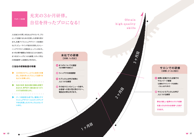 美容サロン・パーツ美容サービス・スクールパンフレット・会社案内デザイン・リクルーティングツール6P実績