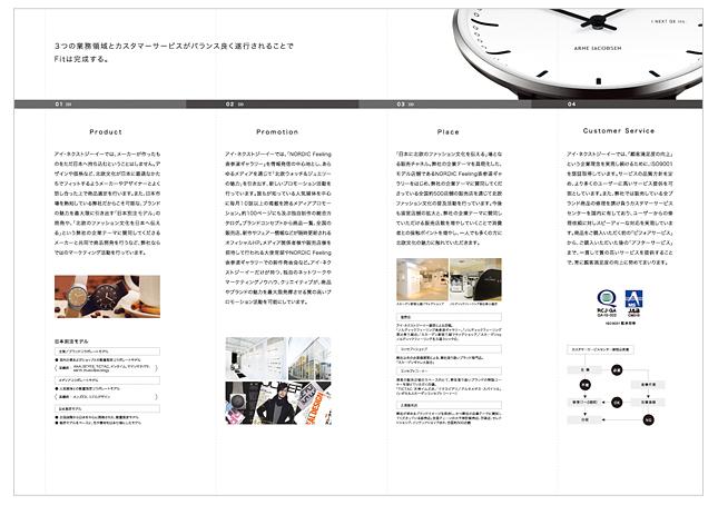 装飾品・小売販売・輸入・商社関連/会社案内・事業案内デザイン制作実績4P