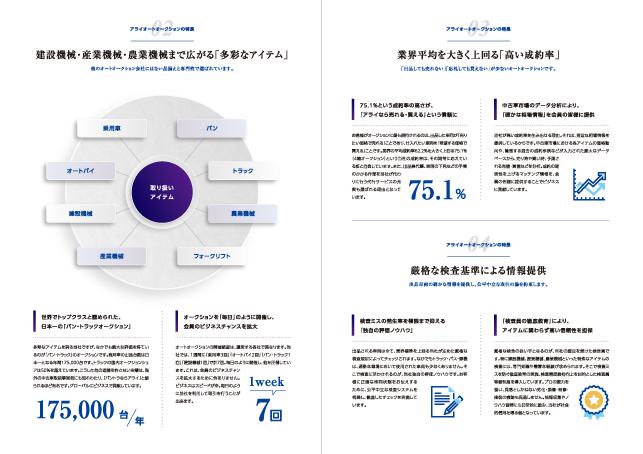 サービスパンフレット・サービス案内デザイン実績/オートオークション・中古車販売関連