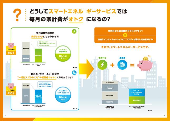 IT関連企業・インフラ関連・情報通信/サービスパンフレット・リーフレットデザイン制作実績