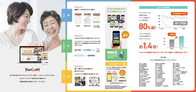 IT関連サービス企業・アプリ開発・ASP・サービスパンフレットデザイン実績