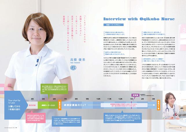 医療関連・リクルーティングツールデザイン制作実績5p