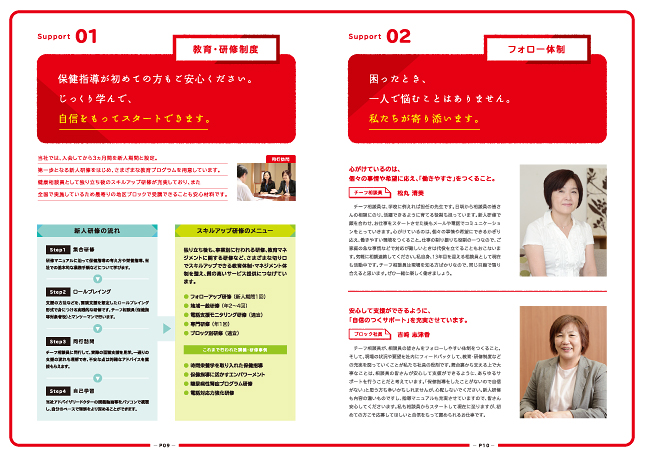採用パンフレットデザイン制作実績/管理栄養士・在宅ワーク採用パンフレット