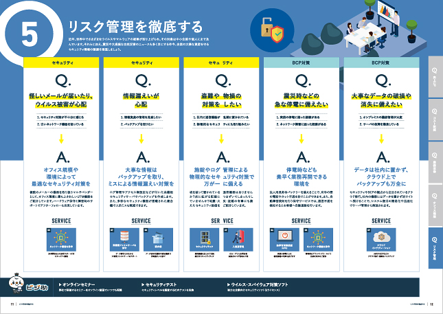 システム開発・IT関連・通信機器・インフラ・情報通信/サービスパンフレット・会社案内デザイン実績
