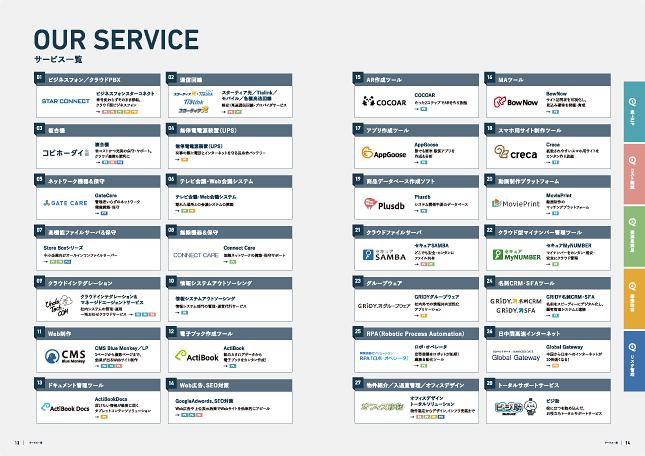 システム開発・運用・IT関連・情報セキュリティ・インフラ・情報通信/サービスパンフレット・会社案内デザイン実績