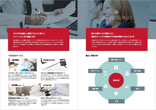 会社案内・会社概要・企業案内パンフレットデザイン実績/財務システム開発・情報通信インフラ・IT関連・セキュリティ