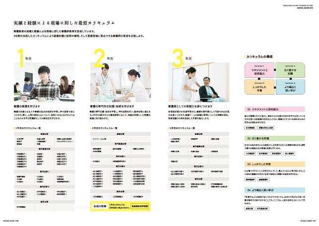 学校案内・専門学校デザイン実績/医療・看護学校関連4p