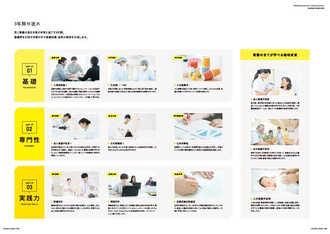学校案内・スクールパンフレットデザイン実績/医療・看護学校関連5p
