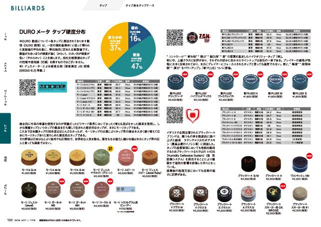 製品カタログ・商品カタログ・ビリヤード・専門誌/卸し販売・製造メーカー