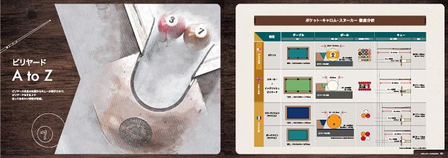 製品カタログデザイン実績・商品カタログ・ビリヤード・専門誌/卸し販売・製造メーカー