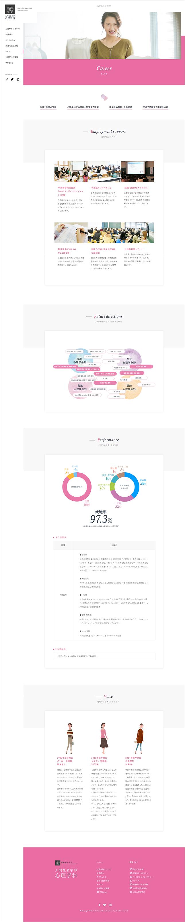 昭和女子大学ウェブサイトデザイン制作実績・高校・大学のホームページデザイン制作実績