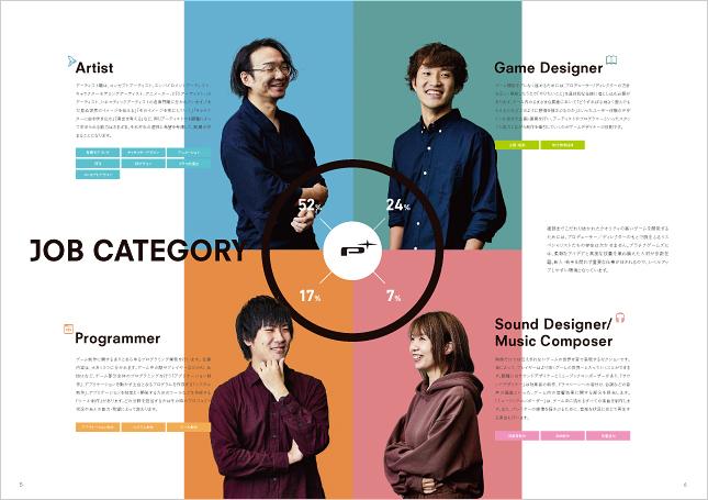 ゲーム会社・ゲームプロダクション・製作会社採用パンフレット・会社案内制作実績