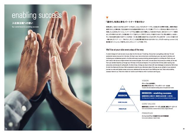 人材採用・人材ビジネス関連・多言語・英語パンフレット会社案内制作実績
