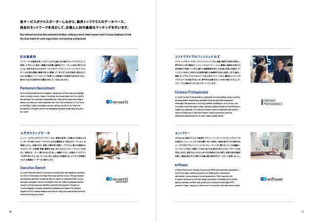 人材採用・人材採用ビジネス関連会社案内制作実績/英語パンフレット