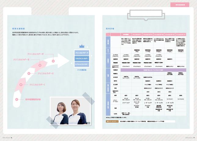 病院パンフレットデザイン実績/病院・医院・福祉サービス関連