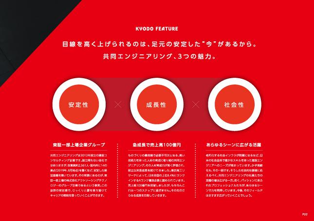人材採用パンフレットデザイン