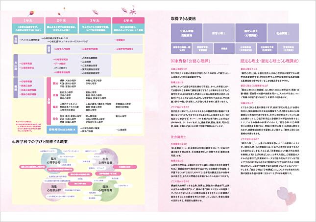 昭和女子大学/心理学科パンフレット・デザイン制作実績