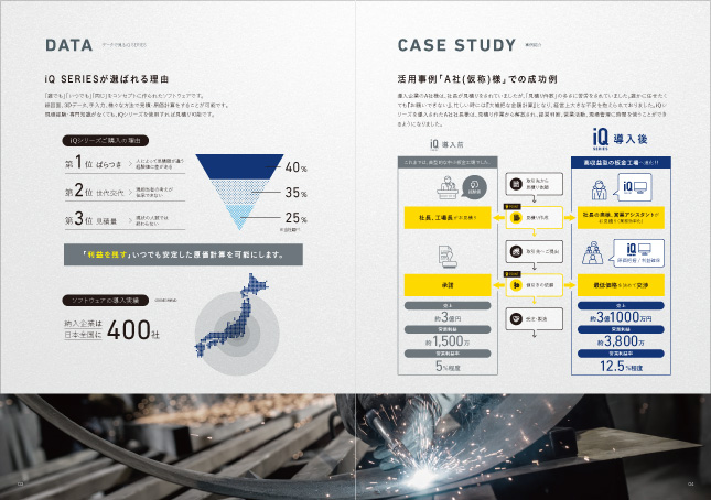 精密板金加工会社向けソフトウエア開発・生産管理システム開発・製造業向けソフトウェア・アプリケーション開発/製品カタログデザイン実績