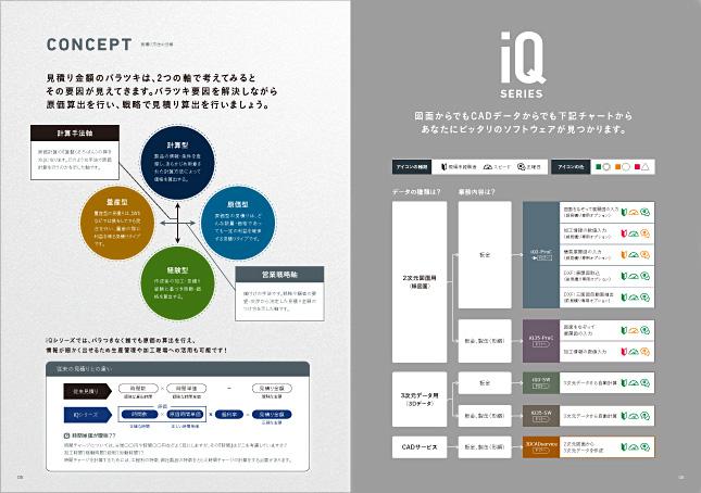 見積りソフト開発・原価計算システム開発・製造業向けソフトウェア・アプリケーション開発/サービスパンフレット・カタログデザイン実績