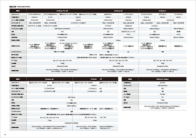 3Dスキャナー製造・スキャナー販売代理店・輸入・精密機器カタログ・スキャナーカタログ/製品カタログデザイン制作実績